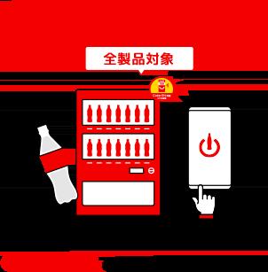 Coke ONで買うたび1ポイント!
